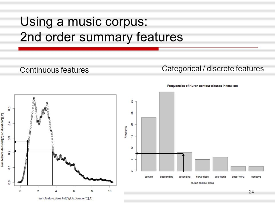 24 Using a music corpus: 2nd order summary features Continuous features Categorical / discrete features