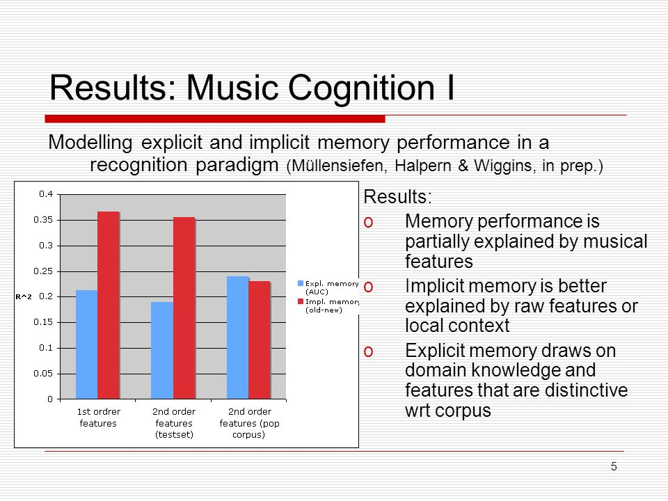 5 Results: Music Cognition I Modelling explicit and implicit memory performance in a recognition paradigm (Müllensiefen, Halpern & Wiggins, in prep.) Results: oMemory performance is partially explained by musical features oImplicit memory is better explained by raw features or local context oExplicit memory draws on domain knowledge and features that are distinctive wrt corpus