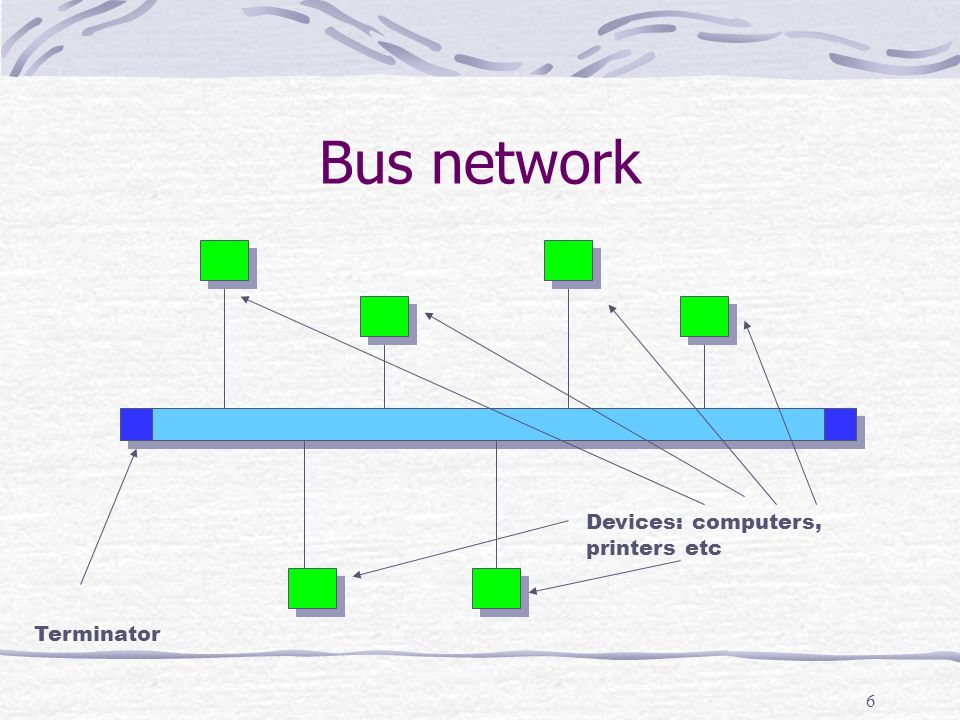 6 Bus network Terminator Devices: computers, printers etc