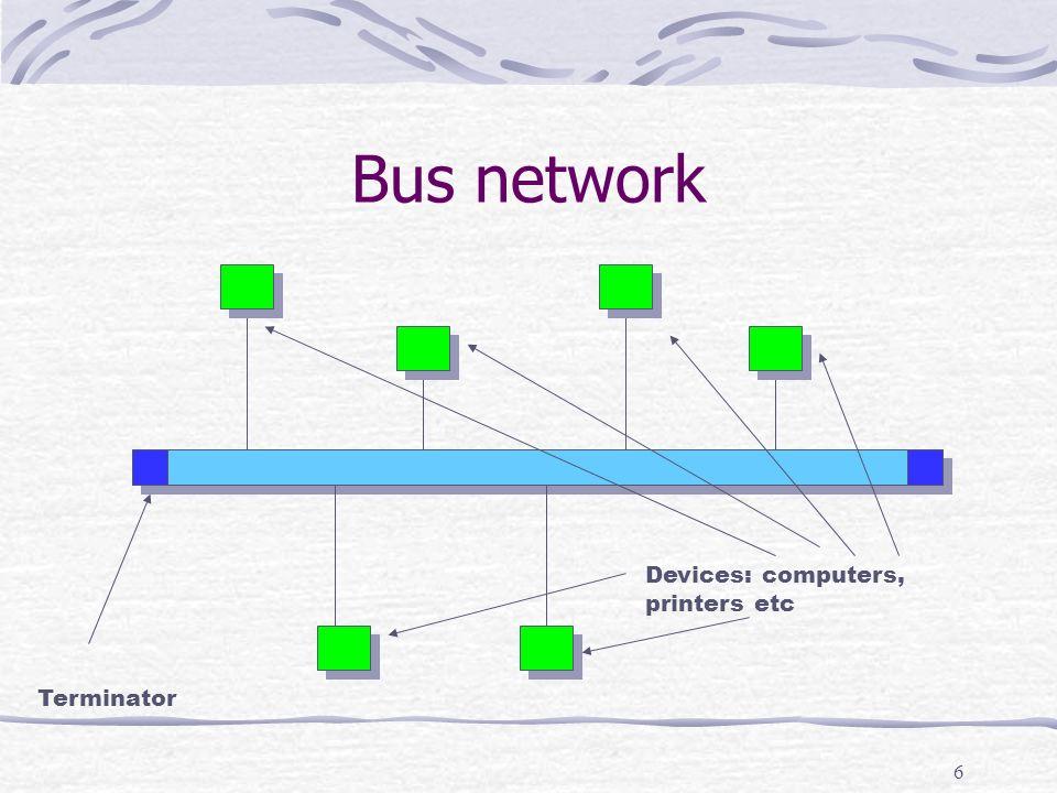17 An example: the class A address Network address Computer address 1 bit 7 bits 24 bits 1 bit used to designate class A 7 bits used to identify network 24 bits used to identify computer
