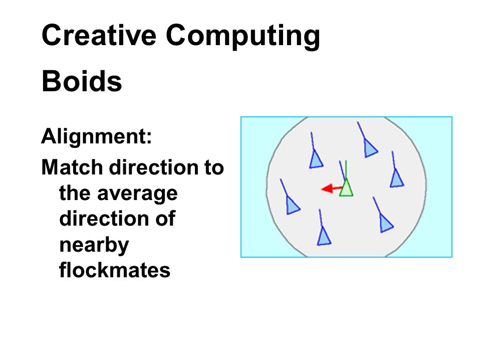 Creative Computing Boids Alignment: Match direction to the average direction of nearby flockmates