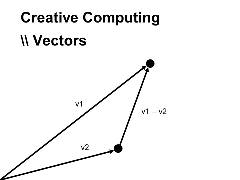 Creative Computing \\ Vectors v1 v2 v1 – v2