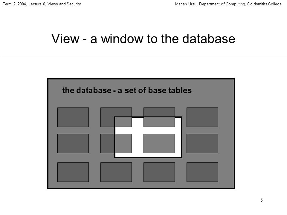 5 Term 2, 2004, Lecture 6, Views and SecurityMarian Ursu, Department of Computing, Goldsmiths College View - a window to the database the database - a set of base tables