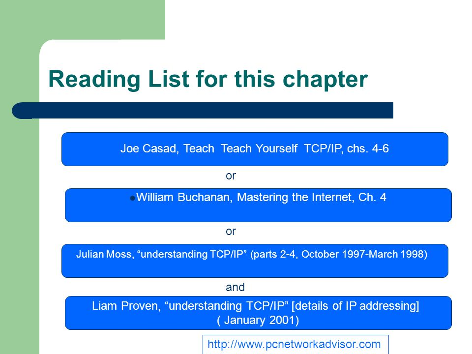 Reading List for this chapter Julian Moss, understanding TCP/IP (parts 2-4, October 1997-March 1998) William Buchanan, Mastering the Internet, Ch.