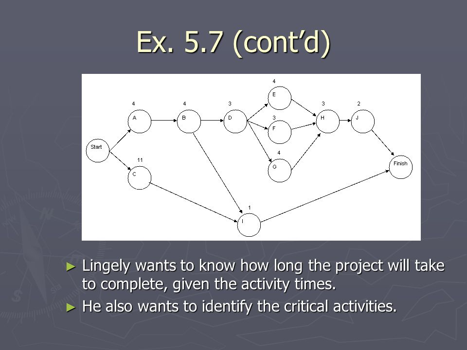 Ex. 5.7 (contd) Lingely wants to know how long the project will take to complete, given the activity times. Lingely wants to know how long the project