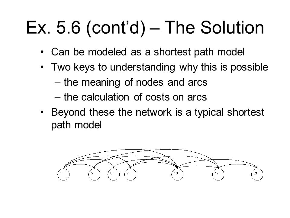 Ex. 5.6 (contd) – The Solution Can be modeled as a shortest path model Two keys to understanding why this is possible –the meaning of nodes and arcs –
