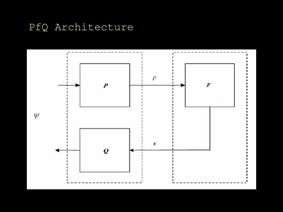 PfQ Architecture