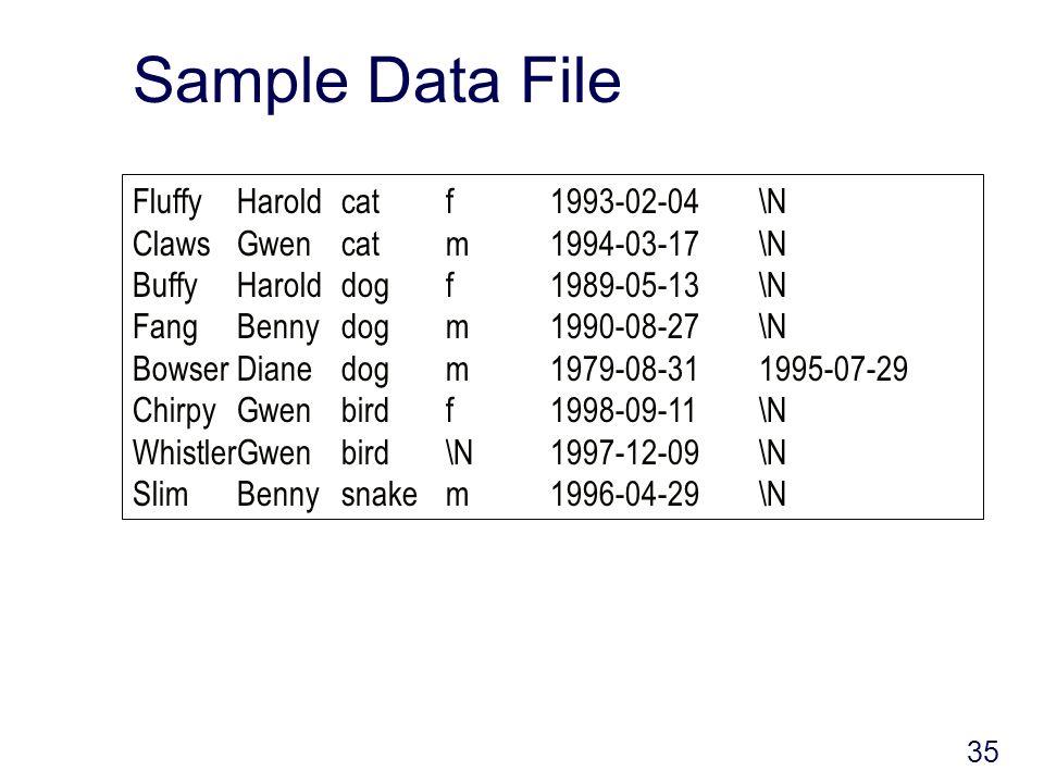 35 Sample Data File FluffyHaroldcatf1993-02-04\N ClawsGwencatm1994-03-17\N BuffyHarolddogf1989-05-13\N FangBennydogm1990-08-27\N BowserDianedogm1979-0