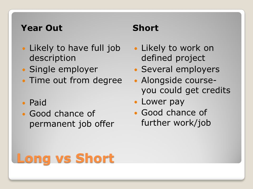 Long vs Short Year OutShort Likely to have full job description Single employer Time out from degree Paid Good chance of permanent job offer Likely to work on defined project Several employers Alongside course- you could get credits Lower pay Good chance of further work/job