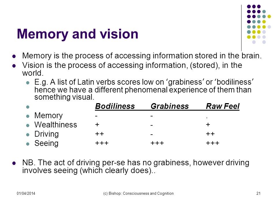 01/04/2014(c) Bishop: Consciousness and Cognition21 Memory and vision Memory is the process of accessing information stored in the brain.