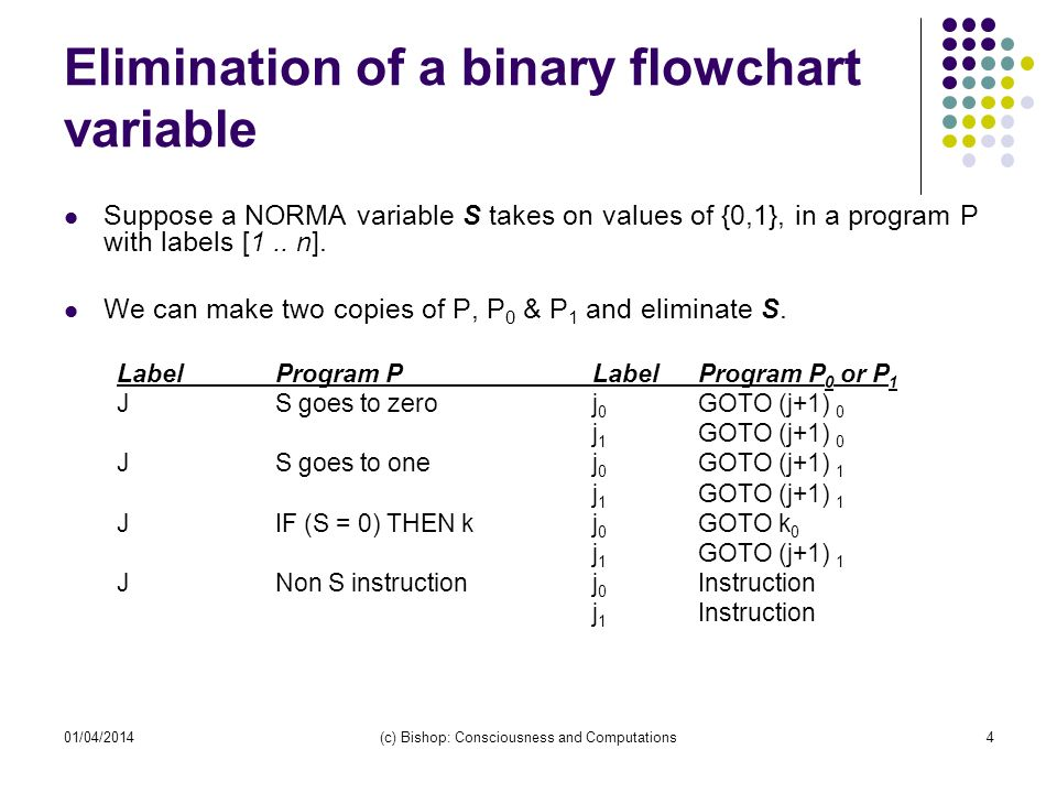 01/04/2014(c) Bishop: Consciousness and Computations5 An example Consider the following NORMA program to evaluate Y = X 2 1.IF (X = 0) THEN GOTO 0 2.X = X - 1 3.A = A + 1 4.B = B + 1 5.IF (A = 0) THEN GOTO 9 6.A = A - 1 7.B = B + 1 8.Y = Y + 1; GOTO 5 9.IF (B = 0) THEN GOTO 1 10.A = A + 1 11.B = B – 1; GOTO 9
