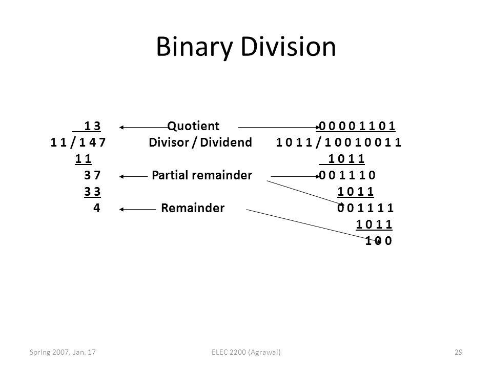 Spring 2007, Jan. 17ELEC 2200 (Agrawal)29 Binary Division 1 3 Quotient 1 1 / 1 4 7Divisor / Dividend 1 1 3 7 Partial remainder 3 3 4 Remainder 0 0 0 0