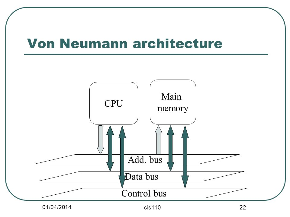 01/04/2014 cis110 22 Von Neumann architecture CPU Main memory Add. bus Data bus Control bus