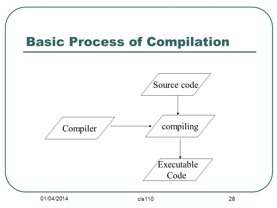 01/04/2014 cis110 28 Basic Process of Compilation Source code Compiler Executable Code compiling