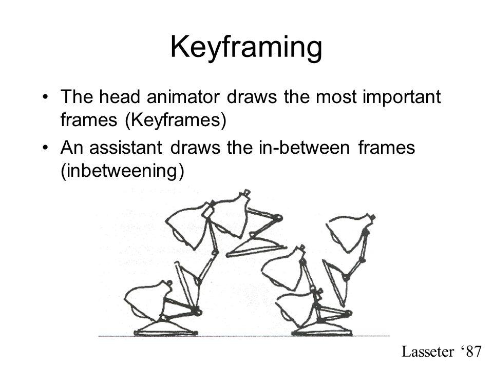 Keyframing The head animator draws the most important frames (Keyframes) An assistant draws the in-between frames (inbetweening) Lasseter 87
