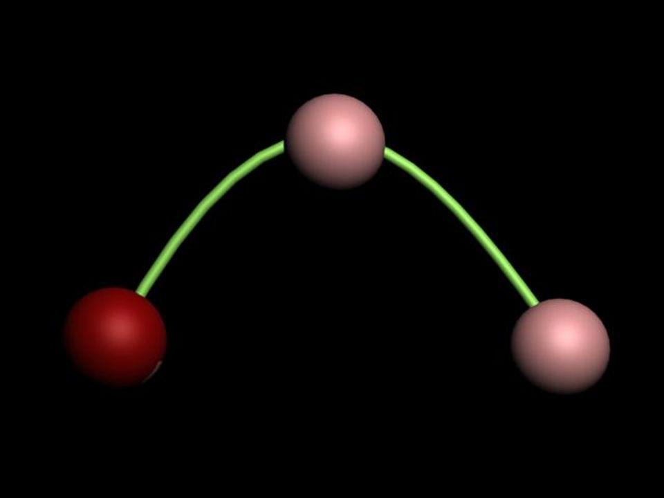 Spline Interpolation