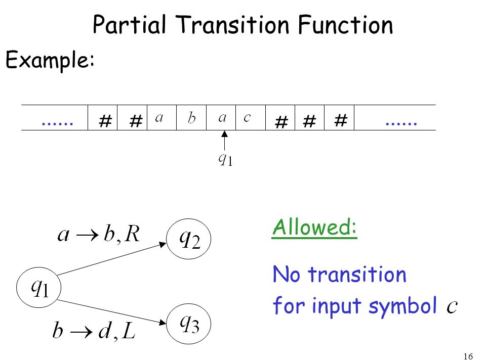 16 Partial Transition Function Example: No transition for input symbol Allowed: ##...... # # #