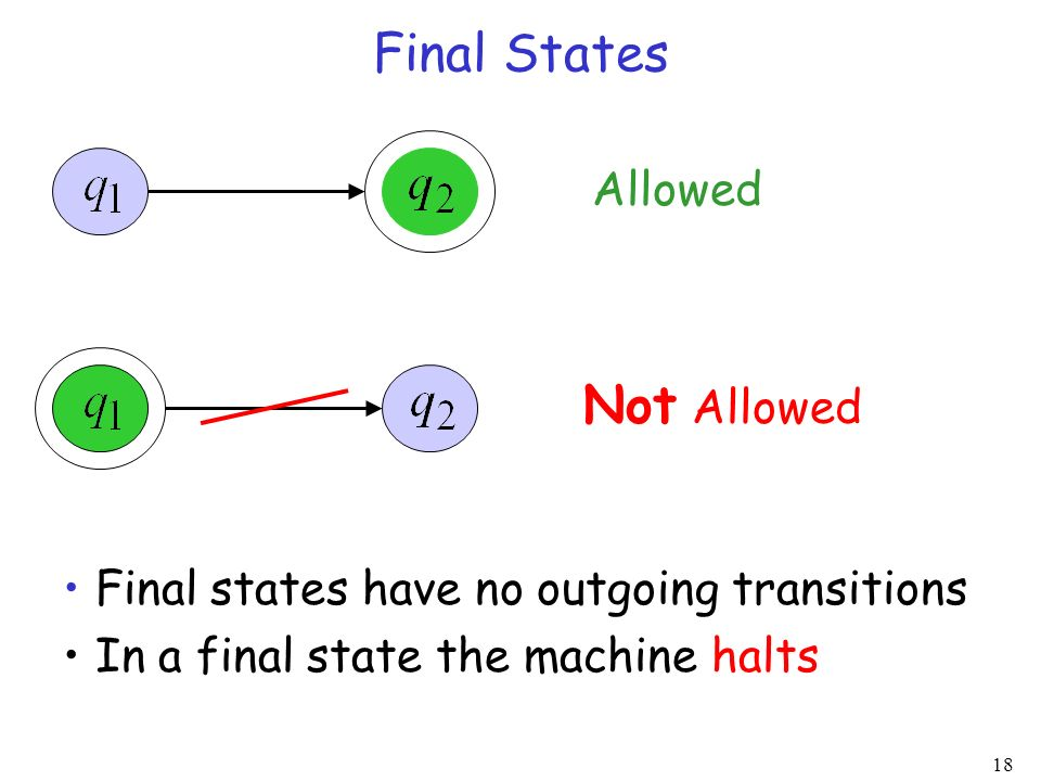 18 Final States Allowed Not Allowed Final states have no outgoing transitions In a final state the machine halts