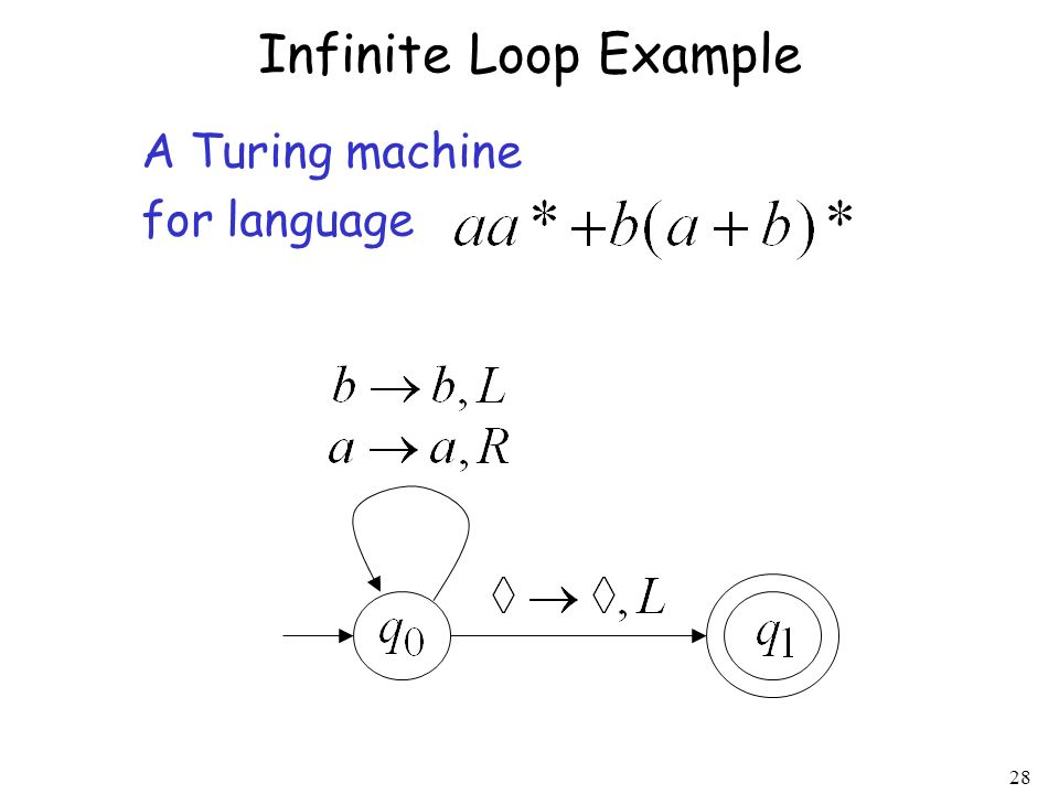 28 Infinite Loop Example A Turing machine for language