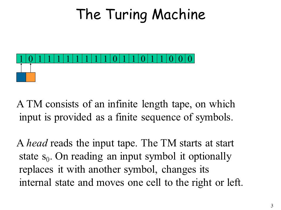 3 The Turing Machine 0110111111011011000101 A TM consists of an infinite length tape, on which input is provided as a finite sequence of symbols. A he