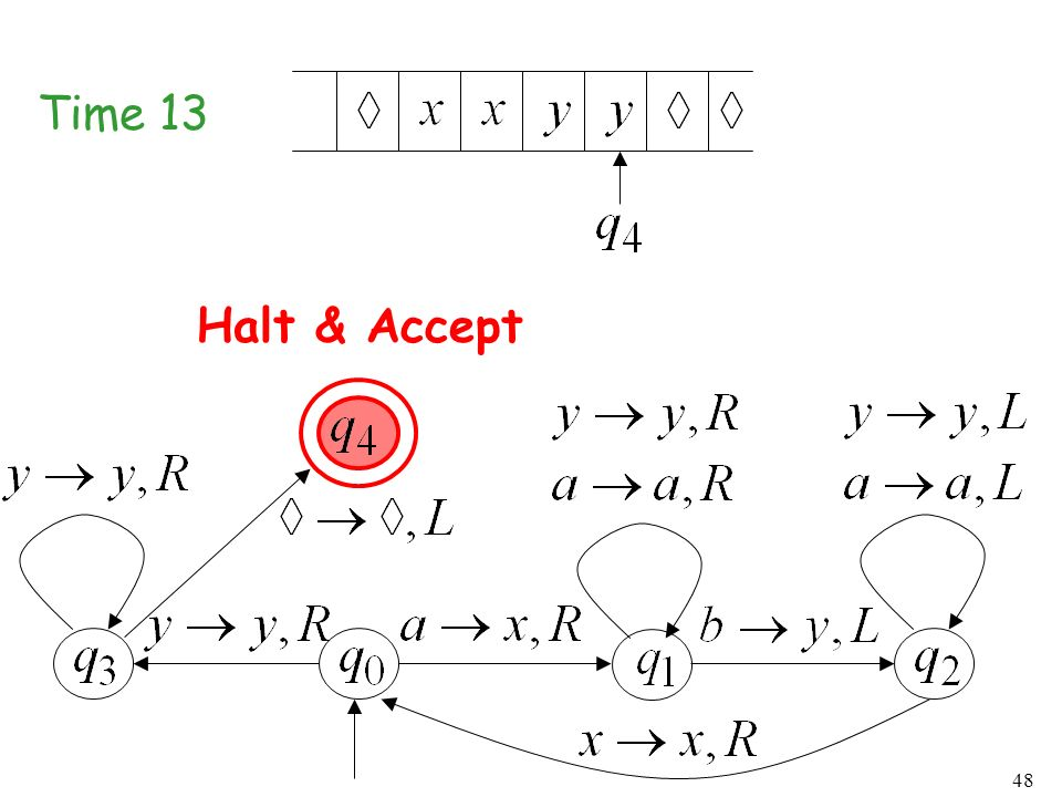 48 Halt & Accept Time 13