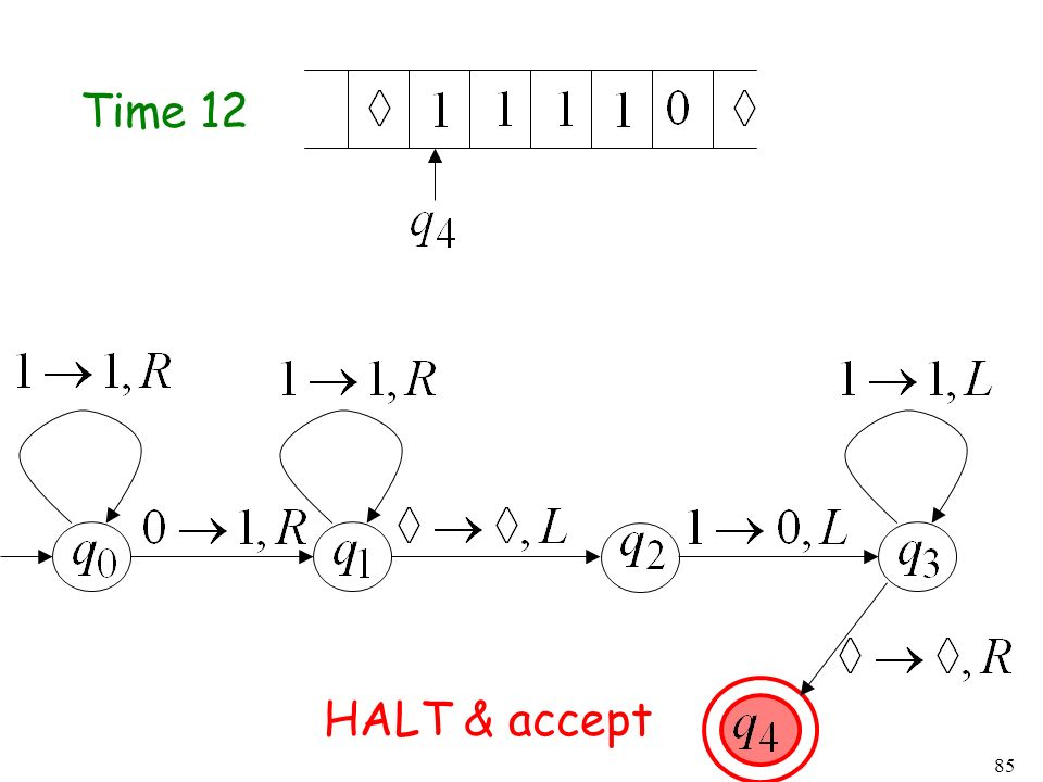 85 HALT & accept Time 12