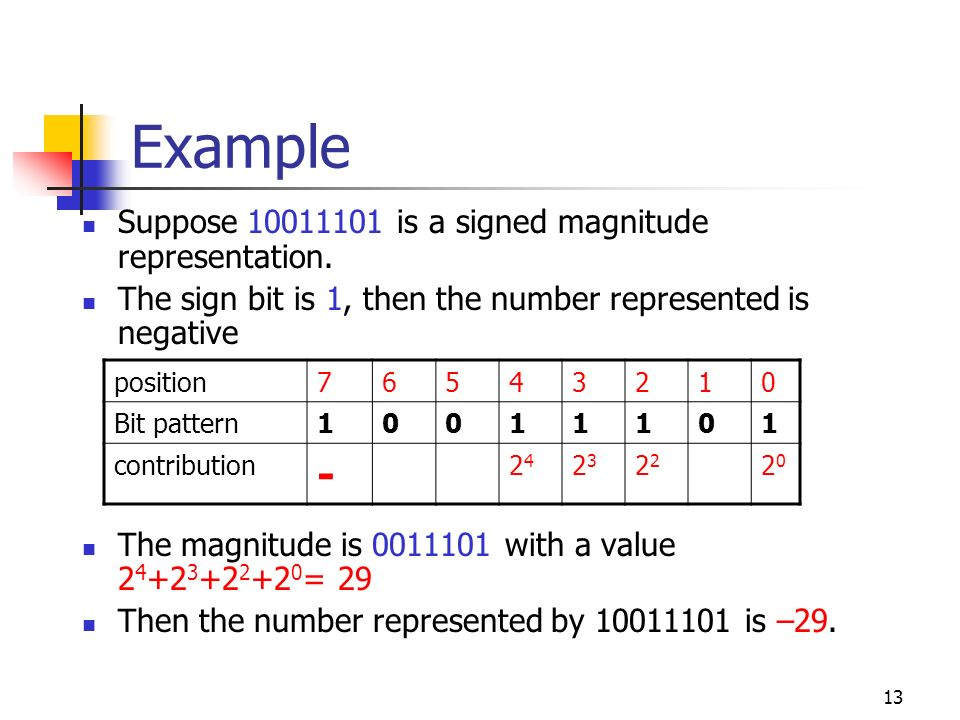 13 Example Suppose 10011101 is a signed magnitude representation. The sign bit is 1, then the number represented is negative The magnitude is 0011101