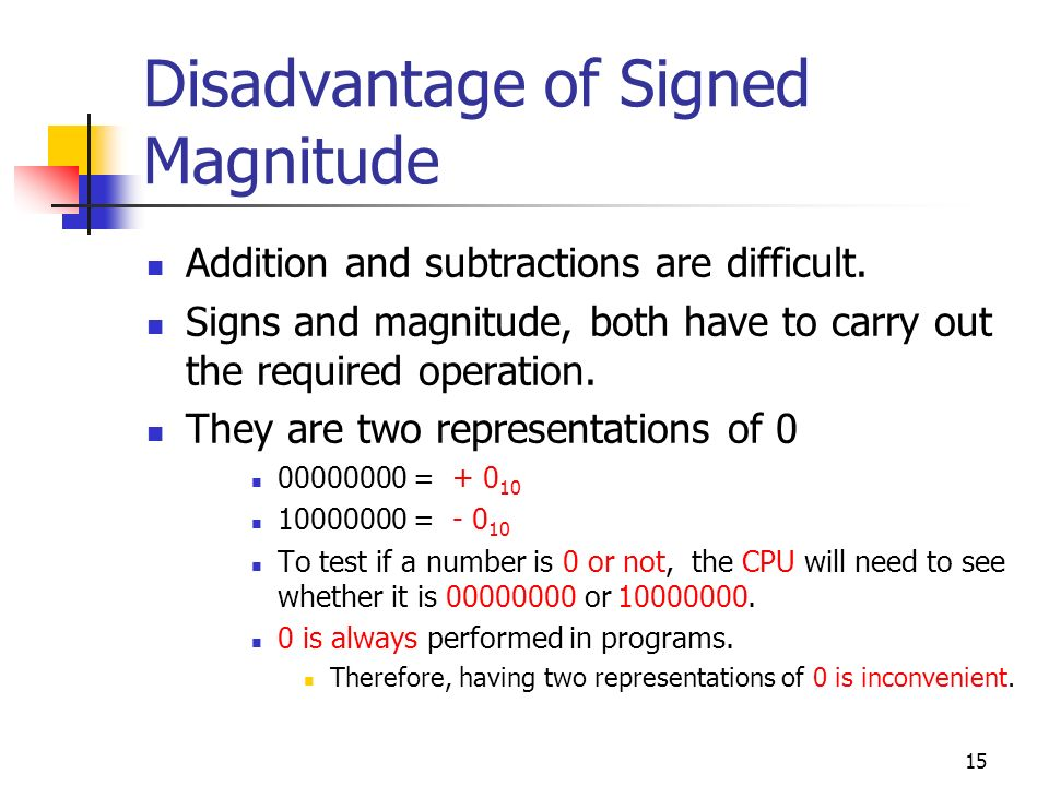 15 Disadvantage of Signed Magnitude Addition and subtractions are difficult. Signs and magnitude, both have to carry out the required operation. They