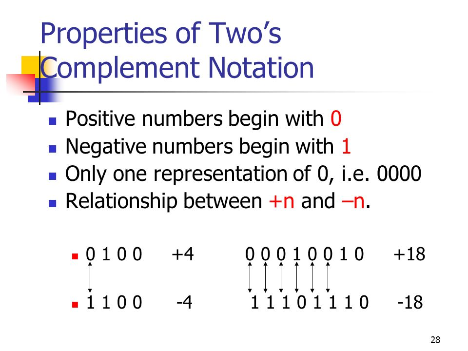 28 Properties of Twos Complement Notation Positive numbers begin with 0 Negative numbers begin with 1 Only one representation of 0, i.e. 0000 Relation