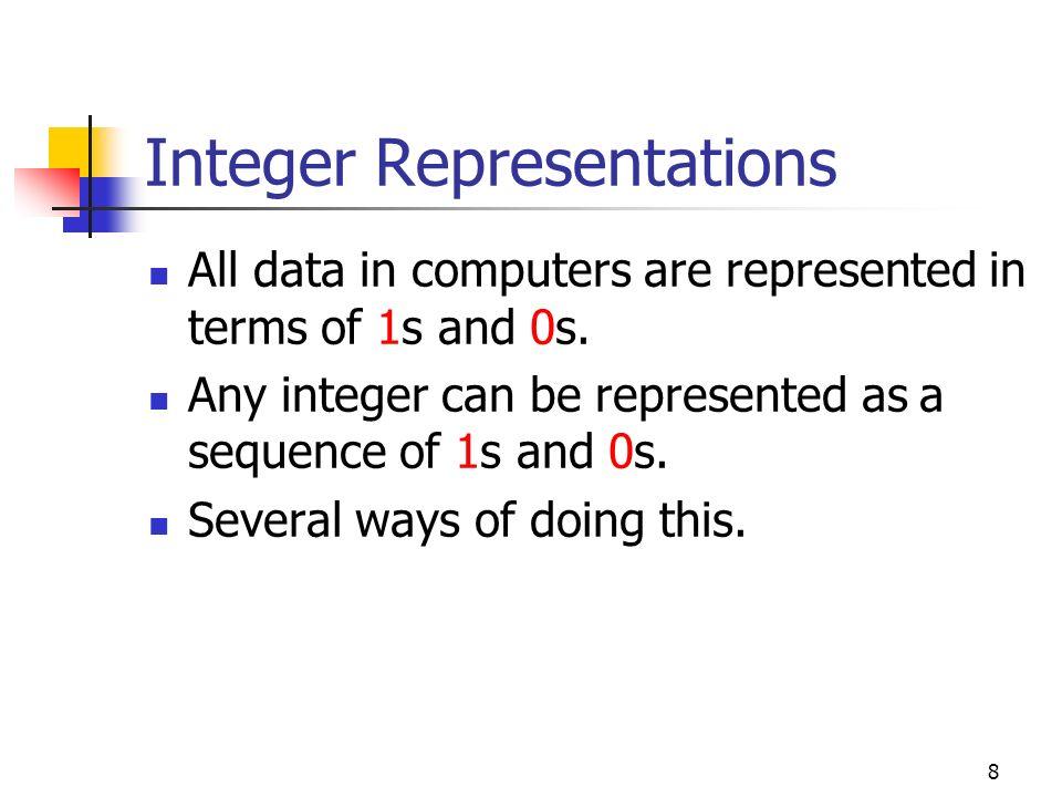 9 Unsigned Representation Represents positive integers.