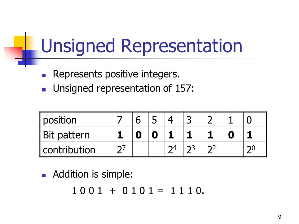 10 Advantages and disadvantages of unsigned notation Advantages: One representation of zero Simple addition Disadvantages Negative numbers can not be represented.