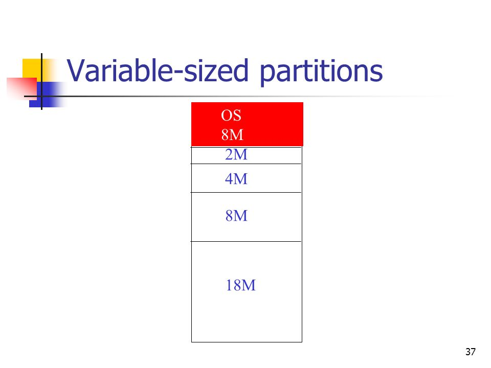 37 Variable-sized partitions OS 8M 2M 4M 8M 18M
