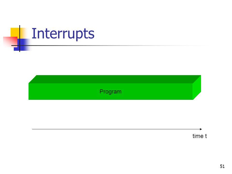 51 Interrupts Program time t
