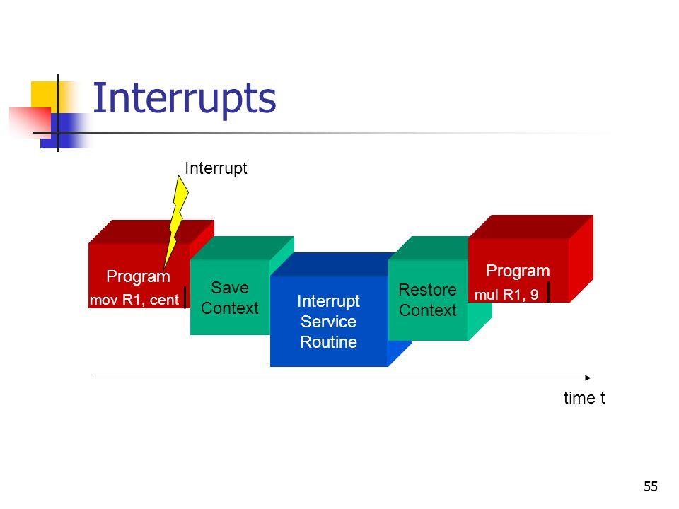 55 Interrupts Program Save Context Interrupt Service Routine Restore Context Interrupt Program time t mov R1, cent mul R1, 9