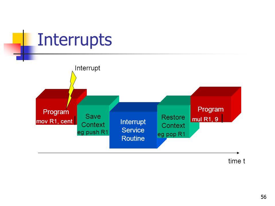 56 Interrupts Program Save Context Interrupt Service Routine Restore Context Interrupt Program time t mov R1, cent mul R1, 9 eg push R1 eg pop R1