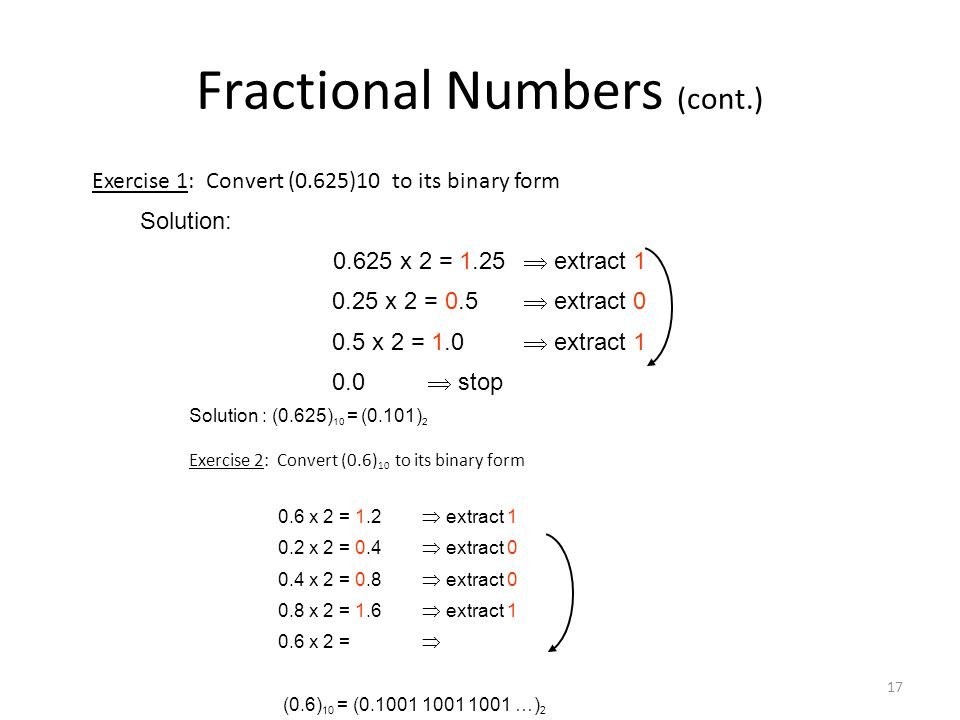 17 Fractional Numbers (cont.) Solution : (0.625) 10 = (0.101) 2 Exercise 2: Convert (0.6) 10 to its binary form Exercise 1: Convert (0.625)10 to its binary form Solution: 0.625 x 2 = 1.25 extract 1 0.25 x 2 = 0.5 extract 0 0.5 x 2 = 1.0 extract 1 0.0 stop 0.6 x 2 = 1.2 extract 1 0.2 x 2 = 0.4 extract 0 0.4 x 2 = 0.8 extract 0 0.8 x 2 = 1.6 extract 1 0.6 x 2 = (0.6) 10 = (0.1001 1001 1001 …) 2