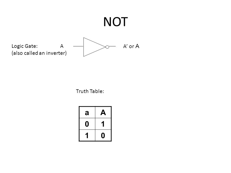 NOT ALogic Gate: (also called an inverter) aA 01 10 Truth Table: A or A