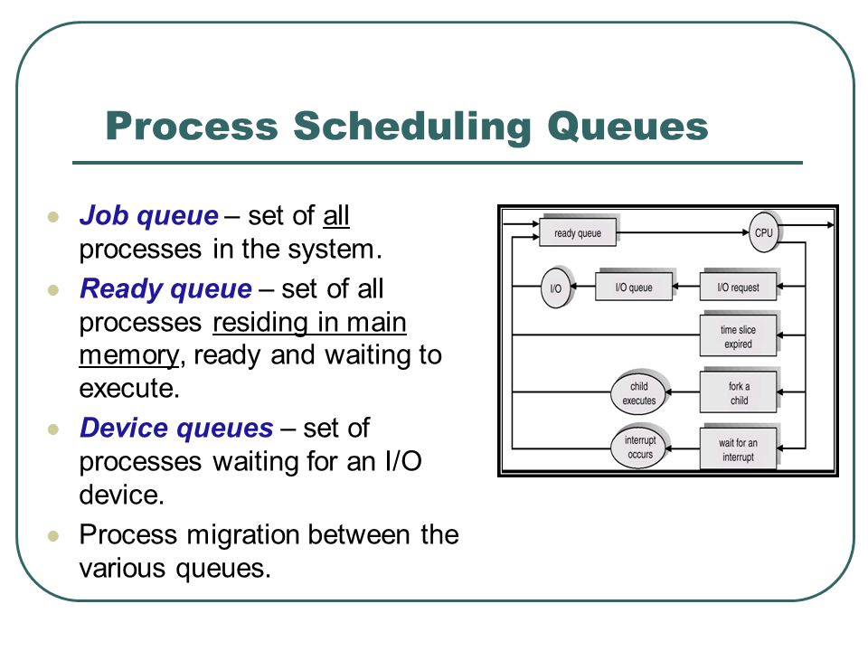 Process Scheduling Queues Job queue – set of all processes in the system. Ready queue – set of all processes residing in main memory, ready and waitin