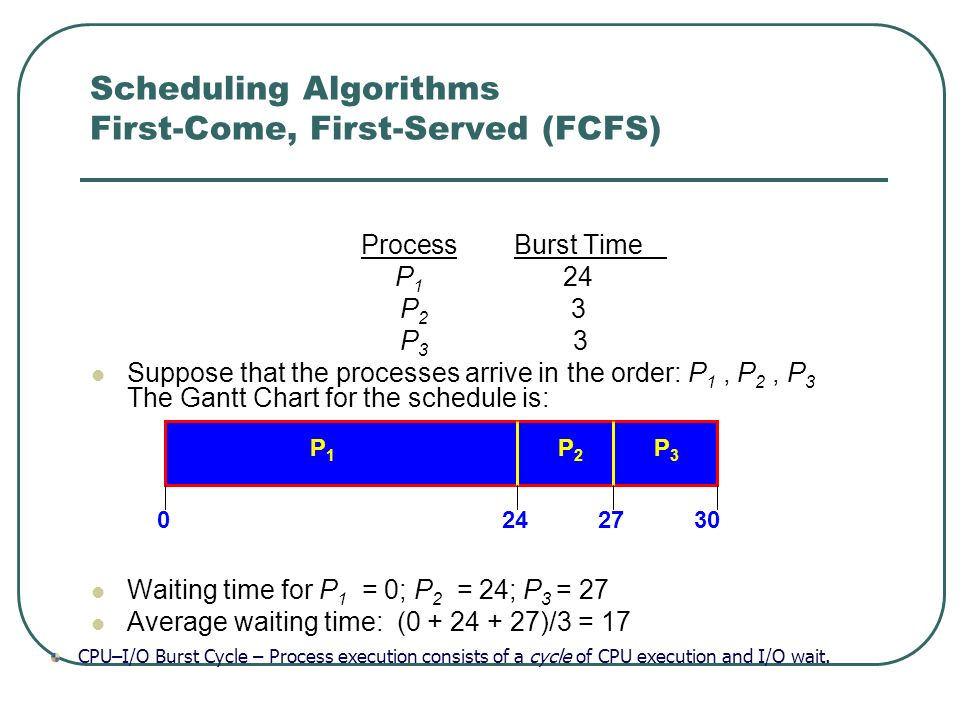 Scheduling Algorithms First-Come, First-Served (FCFS) ProcessBurst Time P 1 24 P 2 3 P 3 3 Suppose that the processes arrive in the order: P 1, P 2, P