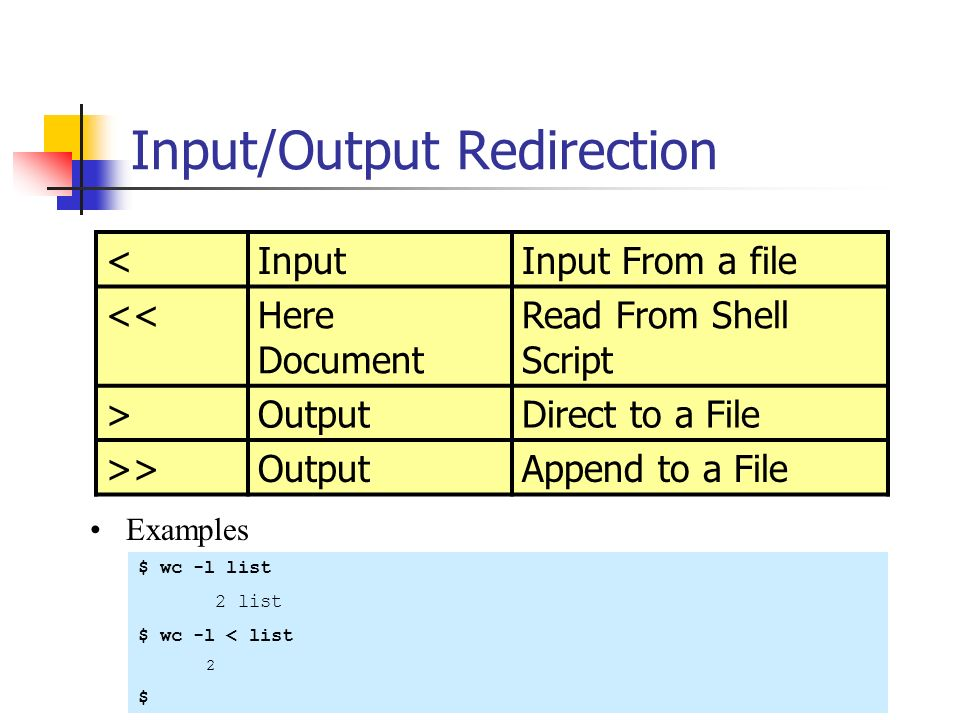 Input/Output Redirection <InputInput From a file <<Here Document Read From Shell Script >OutputDirect to a File >>OutputAppend to a File Examples $ wc -l list 2 list $ wc -l < list 2 $