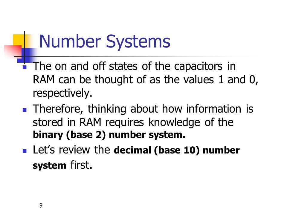 20 The Hexadecimal Number System (cont) Binary Decimal Hexadecimal 0 0 0 1010 10 A 1 1 1 1011 11 B 10 2 2 1100 12 C 11 3 3 1101 13 D 100 4 4 1110 14 E 101 5 5 1111 15 F 110 6 6 111 7 7 1000 8 8 1001 9 9
