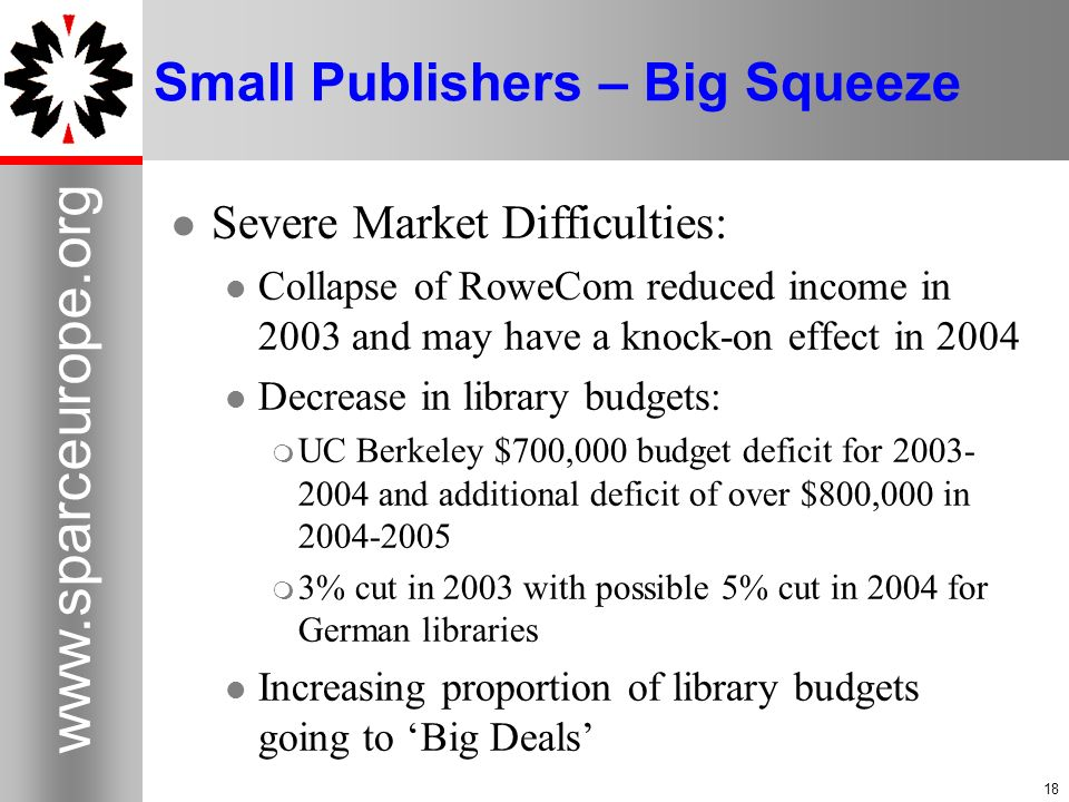 18 www.sparceurope.org 18 Small Publishers – Big Squeeze Severe Market Difficulties: Collapse of RoweCom reduced income in 2003 and may have a knock-on effect in 2004 Decrease in library budgets: UC Berkeley $700,000 budget deficit for 2003- 2004 and additional deficit of over $800,000 in 2004-2005 3% cut in 2003 with possible 5% cut in 2004 for German libraries Increasing proportion of library budgets going to Big Deals