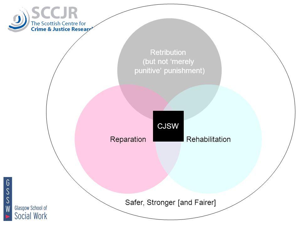 Safer, Stronger [and Fairer] Retribution (but not merely punitive punishment) ReparationRehabilitation CJSW