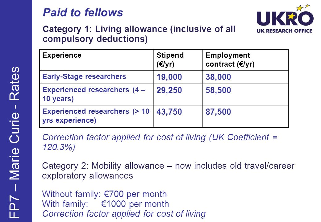 Paid to fellows Category 1: Living allowance (inclusive of all compulsory deductions) ExperienceStipend (/yr) Employment contract (/yr) Early-Stage re