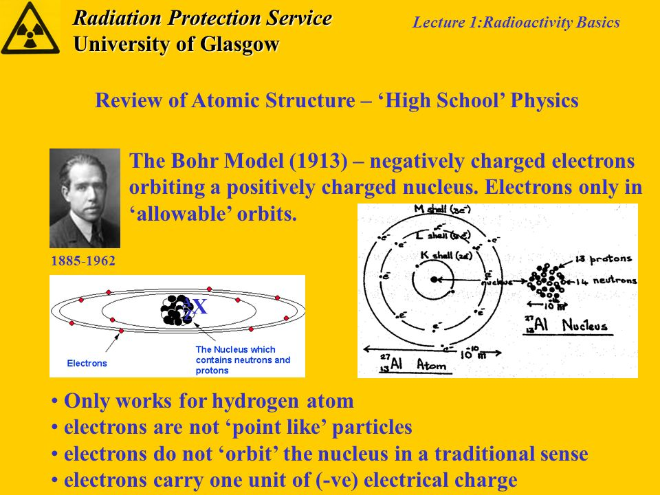 Radiation Protection Service University of Glasgow Lecture 1:Radioactivity Basics Review of Atomic Structure – High School Physics The Bohr Model (191