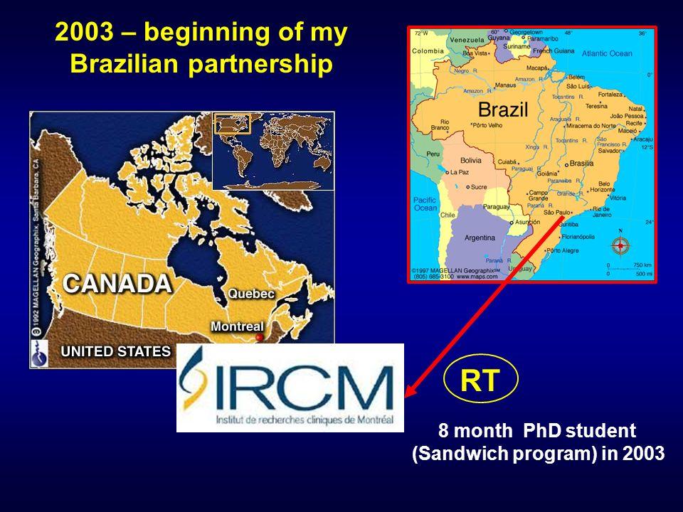 RT 8 month PhD student (Sandwich program) in 2003 2003 – beginning of my Brazilian partnership