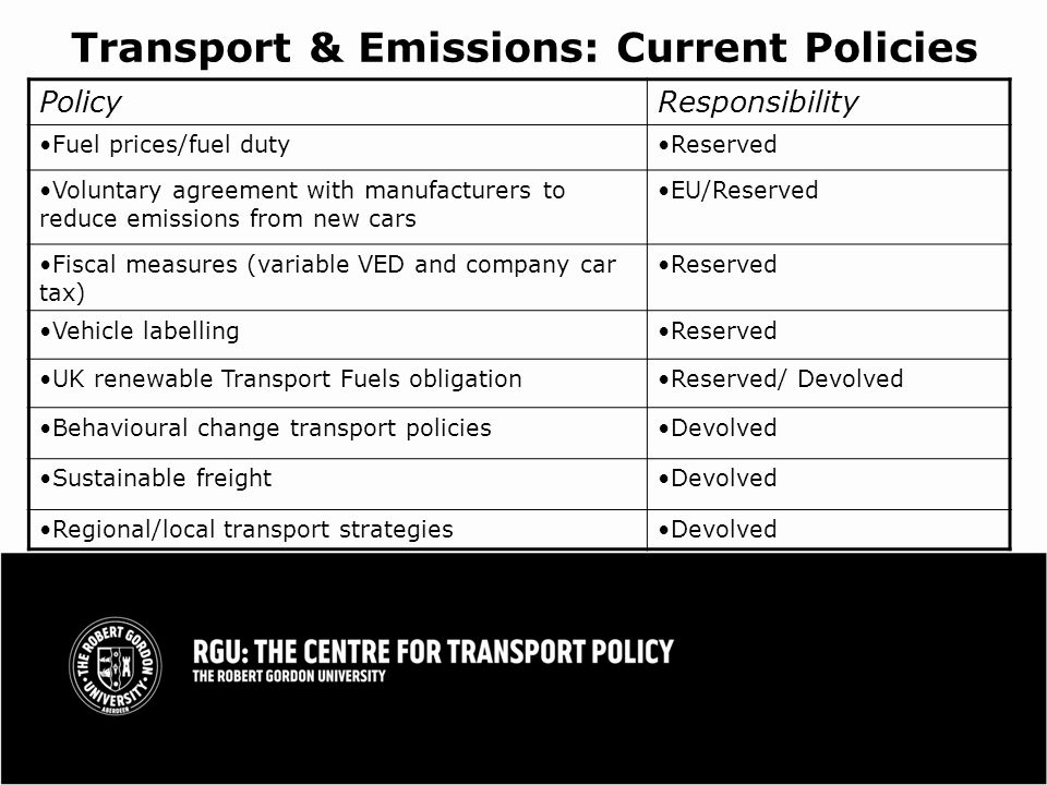 Transport & Emissions: Current Policies PolicyResponsibility Fuel prices/fuel dutyReserved Voluntary agreement with manufacturers to reduce emissions from new cars EU/Reserved Fiscal measures (variable VED and company car tax) Reserved Vehicle labellingReserved UK renewable Transport Fuels obligationReserved/ Devolved Behavioural change transport policiesDevolved Sustainable freightDevolved Regional/local transport strategiesDevolved