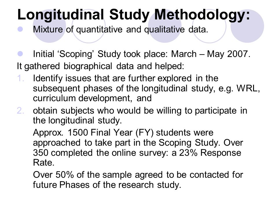 Longitudinal Study Methodology: Mixture of quantitative and qualitative data.
