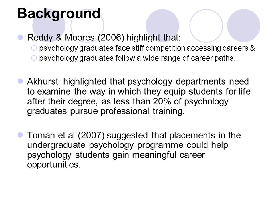 Background Reddy & Moores (2006) highlight that: psychology graduates face stiff competition accessing careers & psychology graduates follow a wide range of career paths.