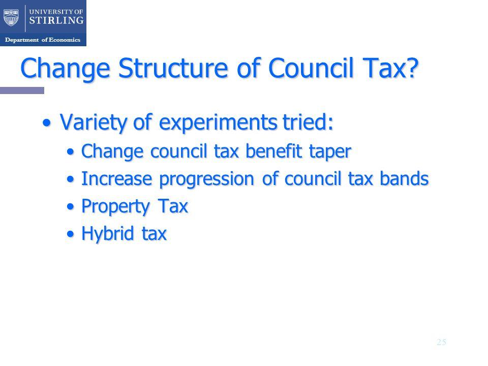 Department of Economics Change Structure of Council Tax.